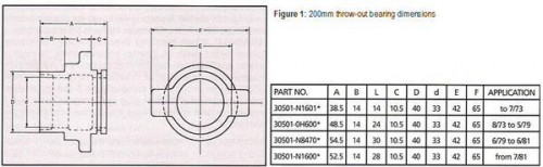 200mm_Throw-Out_Bearing_Dimensions.jpg